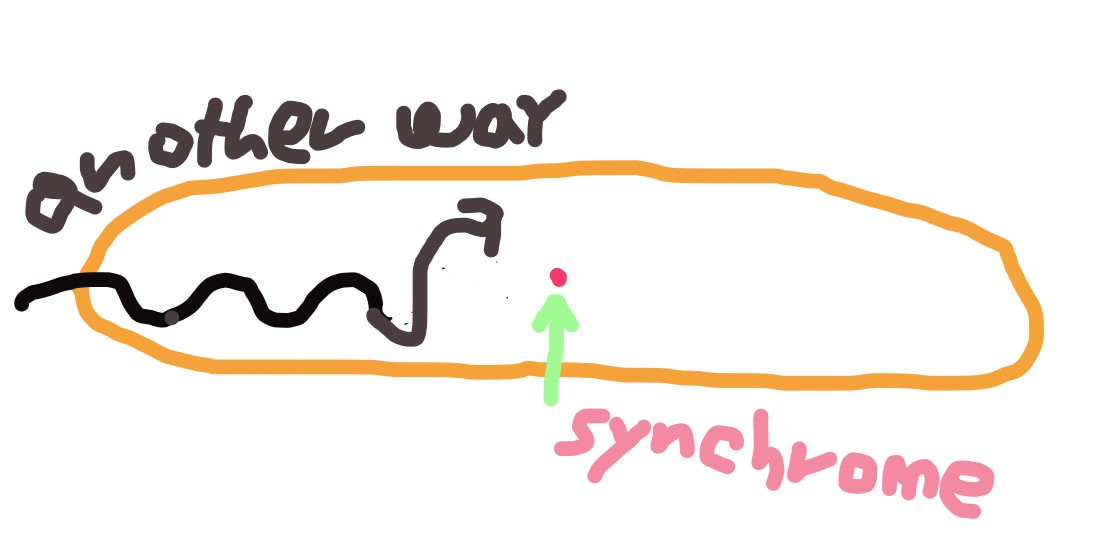 syncway